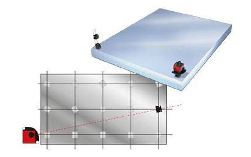 Flatness Measurement UAE